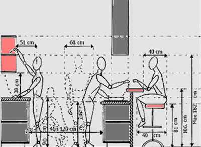 Bar Counter Height Standard Images Vs
